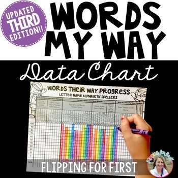 Words My Way Data Charts Third Edition