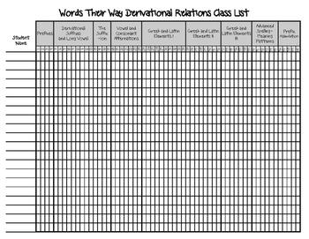 Words Their Way Derivational Relations Class List