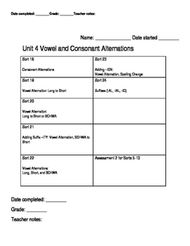 Words Their Way Derivational Relations Scoring Sheets