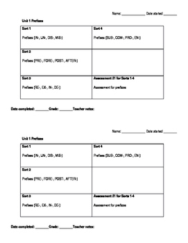 words their way derivational relations scoring sheets by kirsten fowler