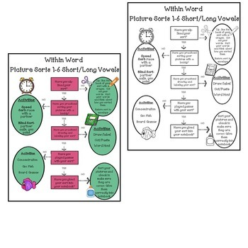 Words Their Way Flowchart for Within Word Sorts 1-50 for Independent Practice
