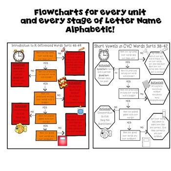 Flowcharts for Independent Practice Letter Name Alphabetic Stage