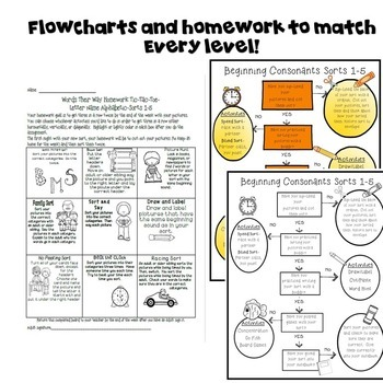 Word Study Homework Helper & Flowcharts for Independence!