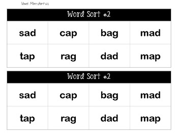 Words Their Way: Letter Name-Alphabetic Sorts