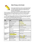 Words Their Way Parent Letter English and Spanish