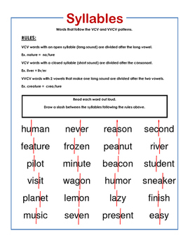 Words Their Way- Sort #14: VCV and VVCV Syllable Rules