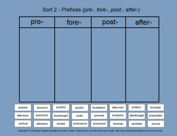Words Their Way Sorts #1-5 for the Smartboard - Derivational Relations FREEBIE