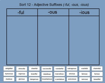 Words Their Way Sorts - Smartboard - AUSTRALIAN VERSION - Derivational Relations