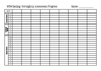 Words Their Way: Spelling Assessment Self-Scoring Graph