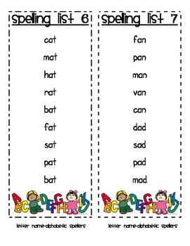 Words Their Way Spelling List- Letter Name Alphabetic Spellers
