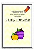 Words Their Way: Spelling Timetable Middle & Late Within W