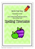 Words Their Way: Spelling Timetable Syllables & Affixes an