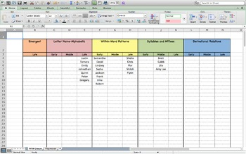 Words Their Way Spreadsheets