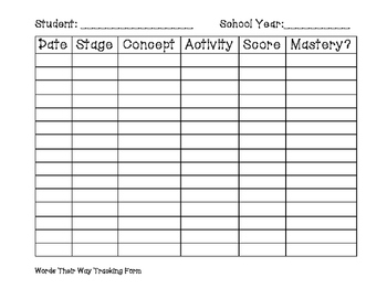 Words Their Way Student Tracking Form