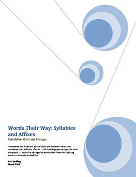 Words Their Way: Syllables and Affixes Correlation Chart and Changes