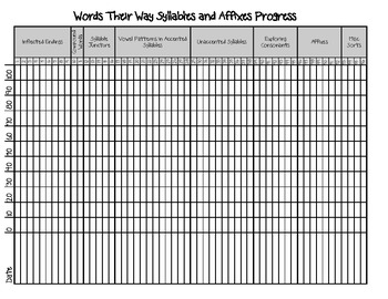 Words Their Way Syllables and Affixes Progress Chart