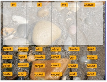 Words Their Way Syllables and Affixes sorts 1-56