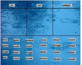 Words Their Way Within word spellers sort 35