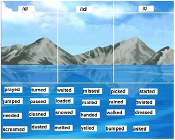 Words Their Way sort 46 within word pattern flipchart