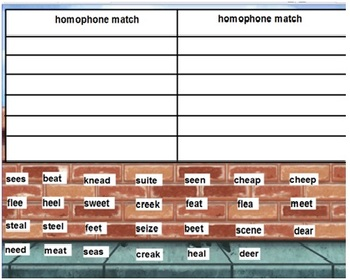 Words Their Way sort 48 within word pattern flipchart