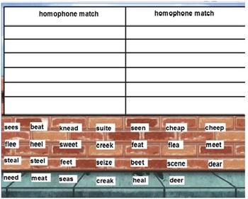 Words Their Way sort 49 within word pattern flipchart