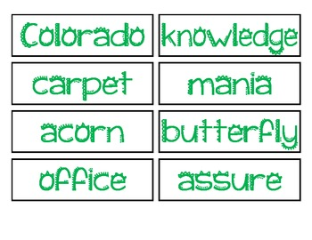 Words Within Words: non-compound words