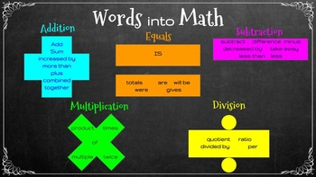 Words in Math 1 (Common Core)