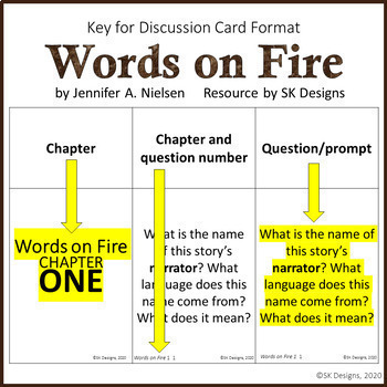 Words on Fire Novel Study Discuss, Reflect, Write, Classroom & Distance Learning