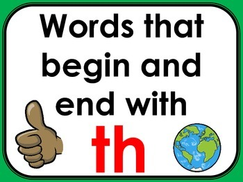 Words that begin and end with /th/ PowerPoint