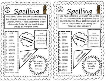 Words their way Within Word Pattern Spellers