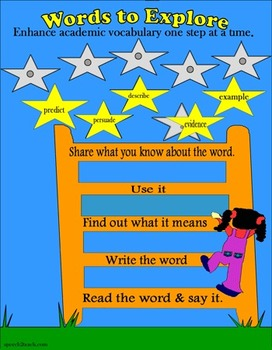 Academic Vocabulary Interactive Poster: Words to Explore