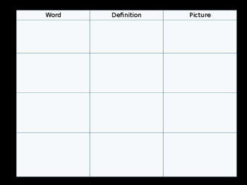 Words to Know Chart