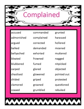 Vocabulary Reference:Words Instead of Said Dialogue Tags for Readers and Writers