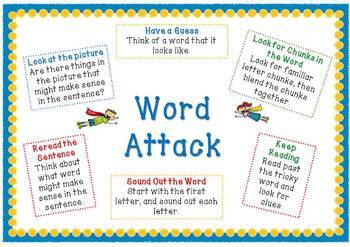 Work Attack and Decoding Strategies Bookmarks and Posters