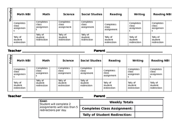 Work Completion Checklist for RTI
