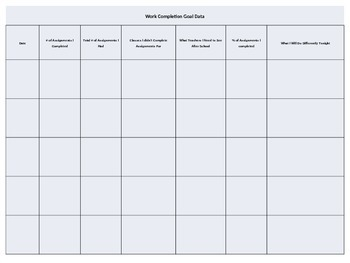 Work Completion - Student Goal Data Template