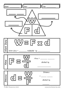 Work Done W=Fd Middle High School Physics Doodle Review