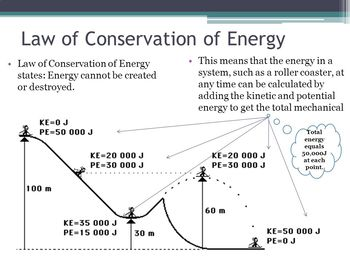Conservation Of Energy Worksheet | Teachers Pay Teachers