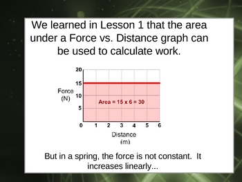 Work Done by a Spring Math/Science Powerpoint