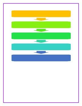 Work Flow Chart Visual