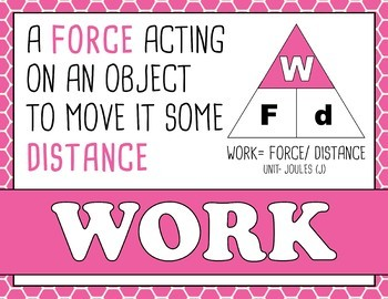 Work Formula Posters & Work Triangle