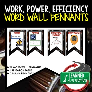 Work, Power, Efficiency Word Wall Pennants (Physical Science Word Wall)