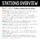 Work - S.C.I.E.N.C.E. Stations