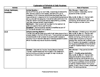 Classroom Schedule and Routines: Guide for Classroom Aides in an ABA Classroom