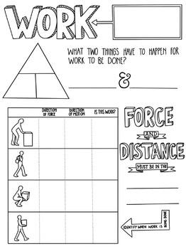 Work Sketch Notes