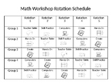 Work Station Rotations and Student Cards for Math and Reading