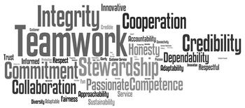 Work Values Match
