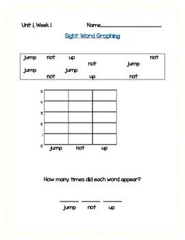 Work With Words: Sight Word Graphing, Treasures Reading Program Units 1-6