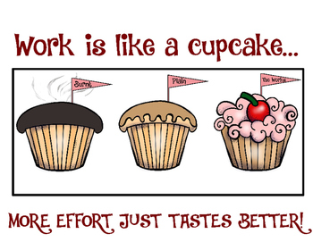 Work is Like a Cupcake Poster