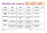 Workbook Rubric